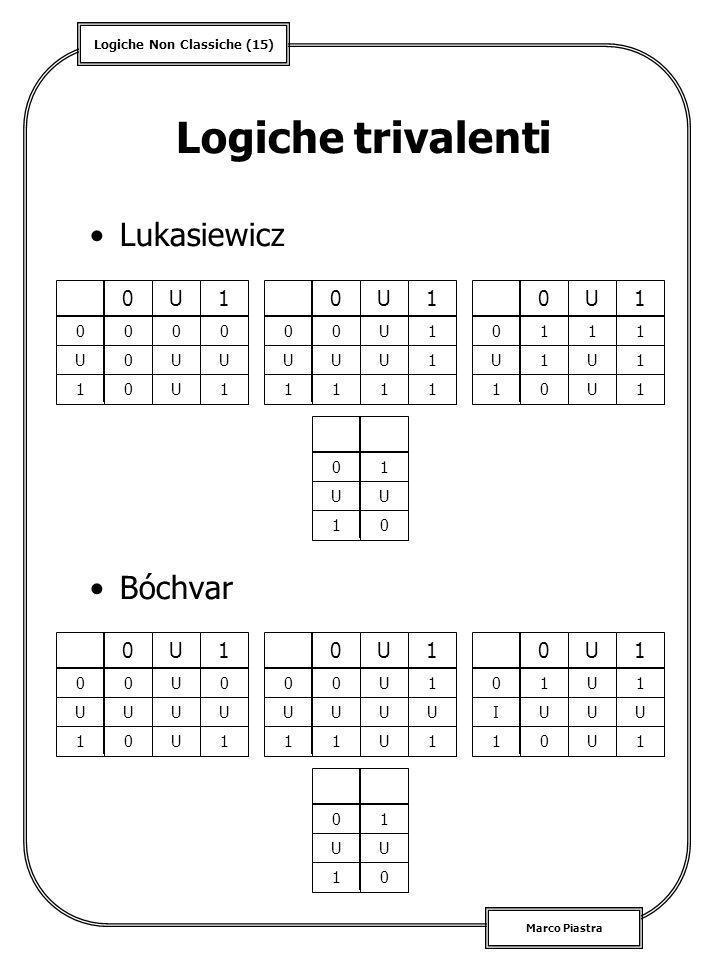 Logiche trivalenti Lukasiewicz Bóchvar         U 1