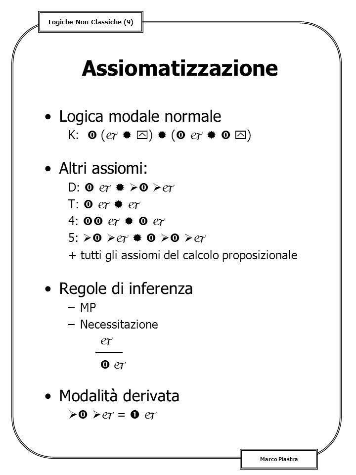 Assiomatizzazione Logica modale normale Altri assiomi: