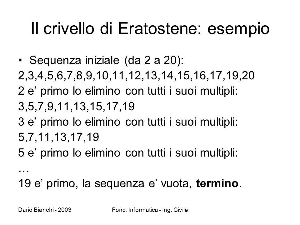 Il crivello di Eratostene: esempio