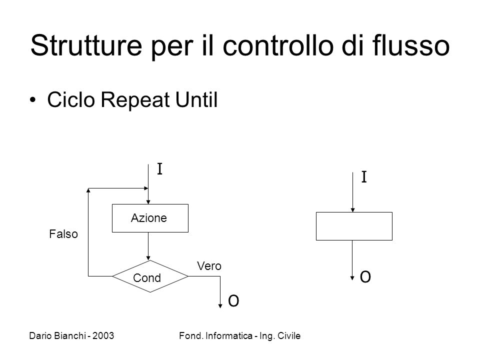Strutture per il controllo di flusso