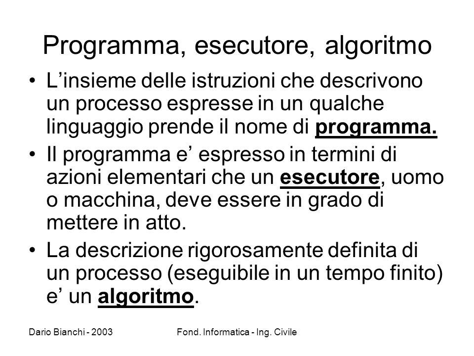 Programma, esecutore, algoritmo