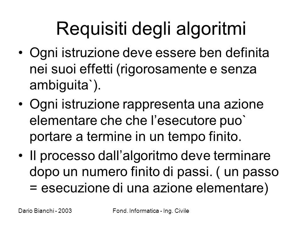 Requisiti degli algoritmi