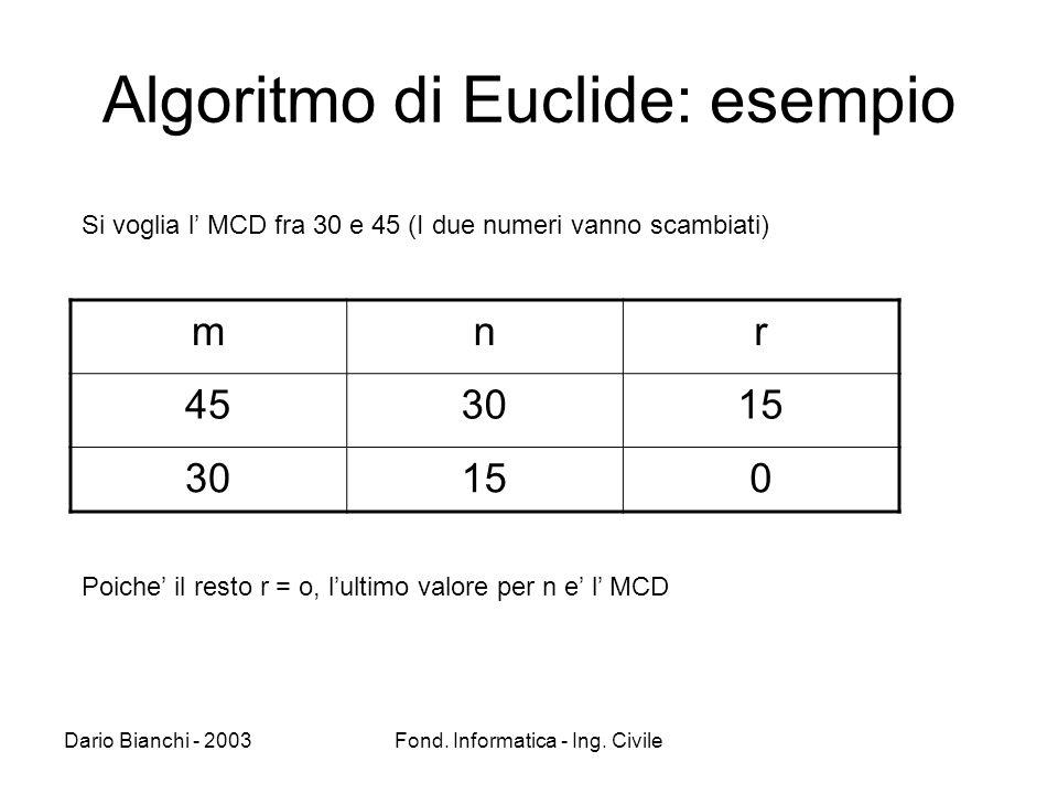 Algoritmo di Euclide: esempio