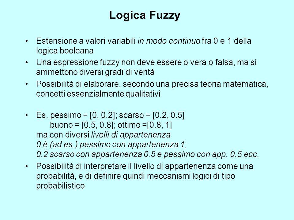 Logica Fuzzy Estensione a valori variabili in modo continuo fra 0 e 1 della logica booleana.