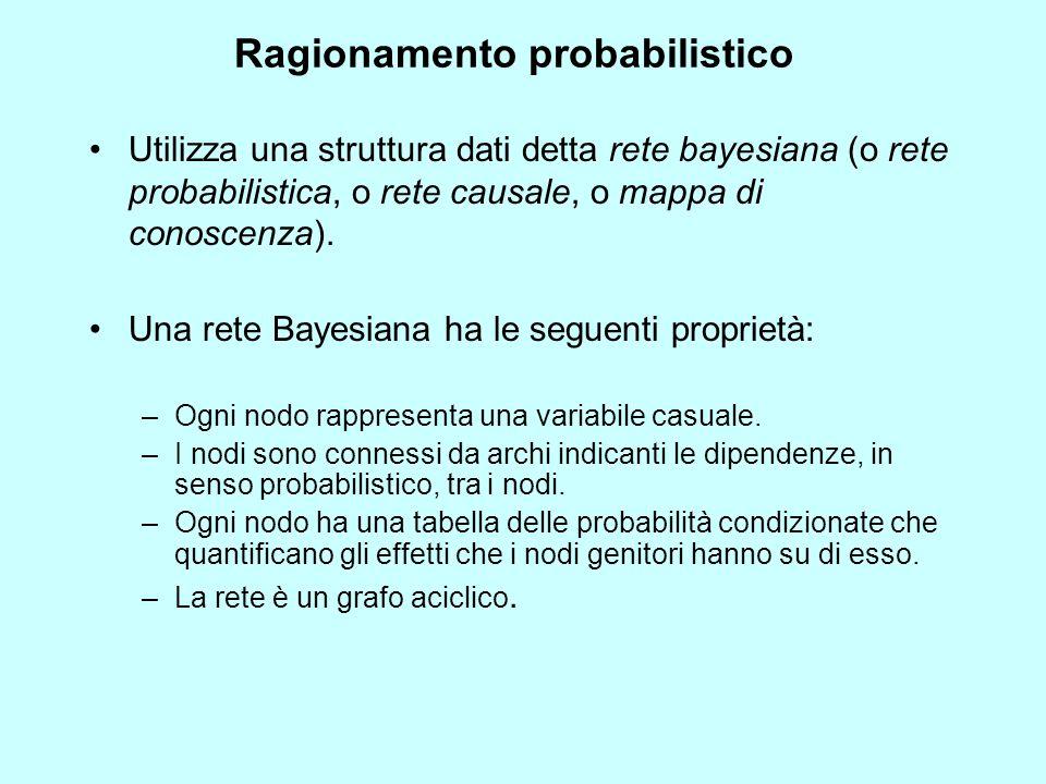 Ragionamento probabilistico