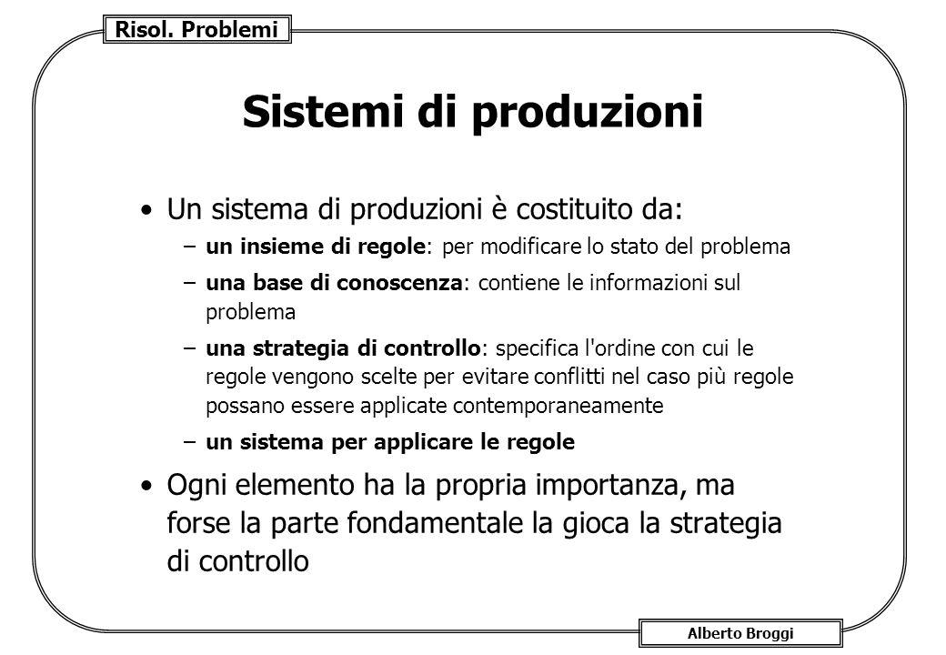 Sistemi di produzioni Un sistema di produzioni è costituito da: