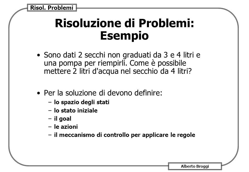 Risoluzione di Problemi: Esempio