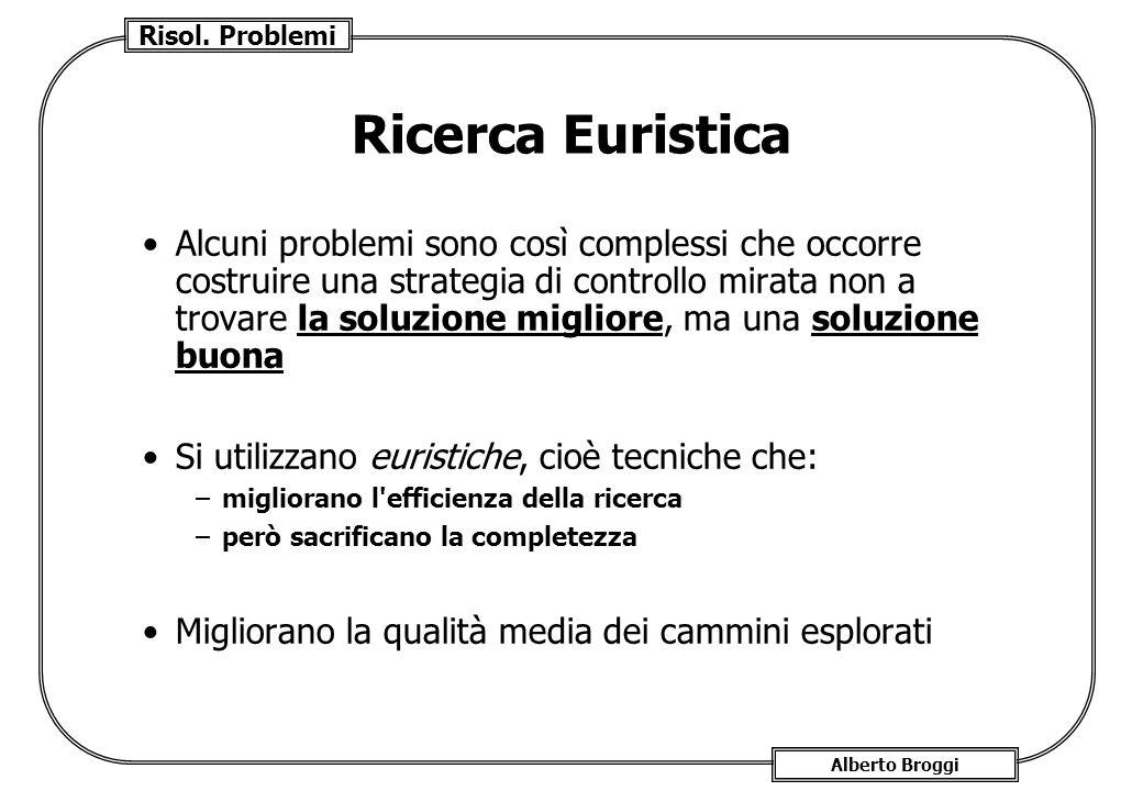 Ricerca Euristica