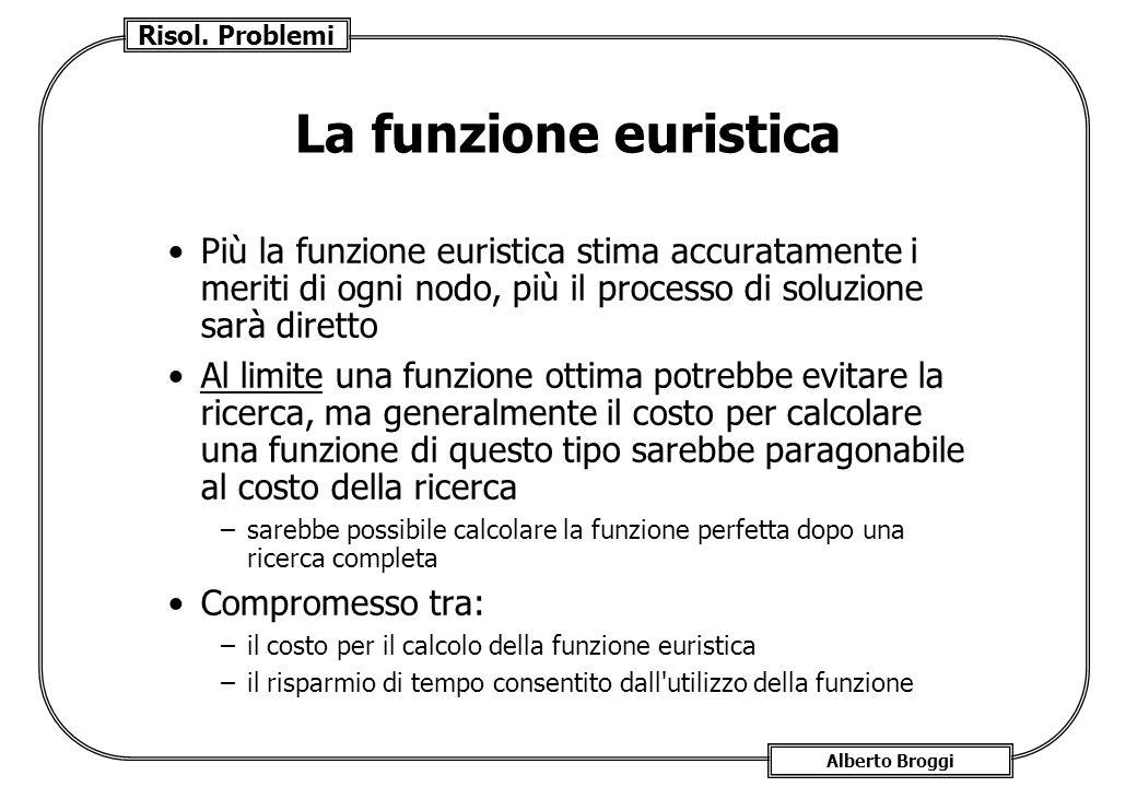La funzione euristica Più la funzione euristica stima accuratamente i meriti di ogni nodo, più il processo di soluzione sarà diretto.