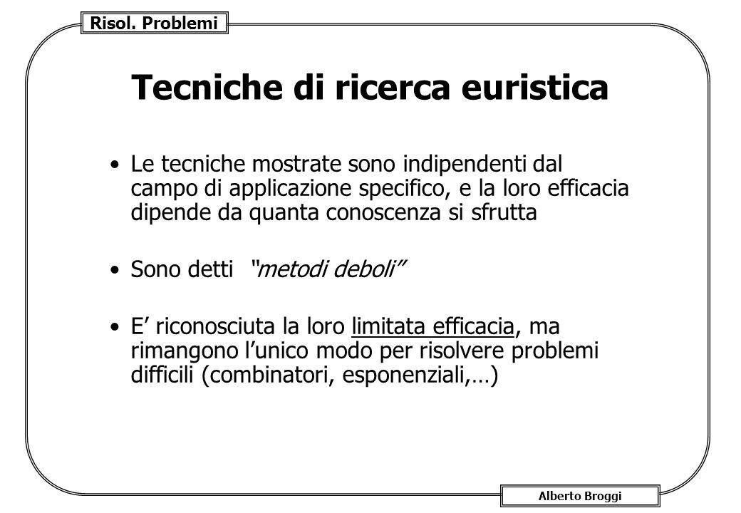 Tecniche di ricerca euristica