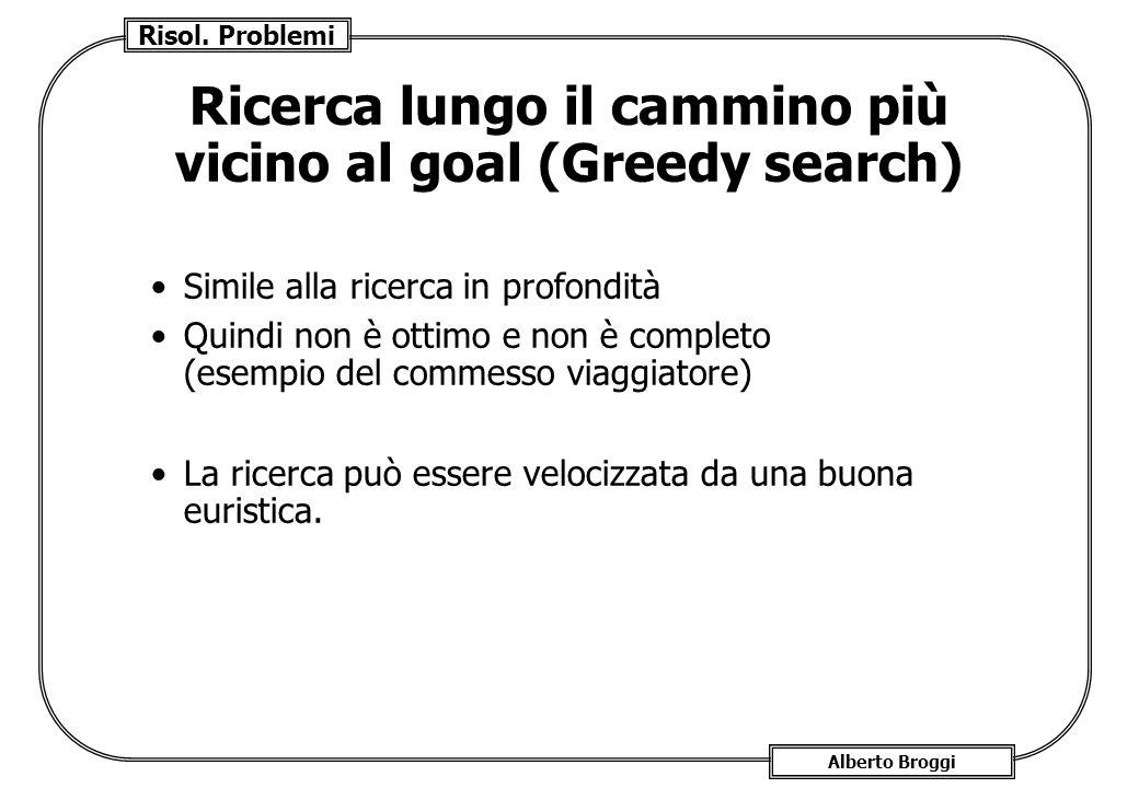Ricerca lungo il cammino più vicino al goal (Greedy search)