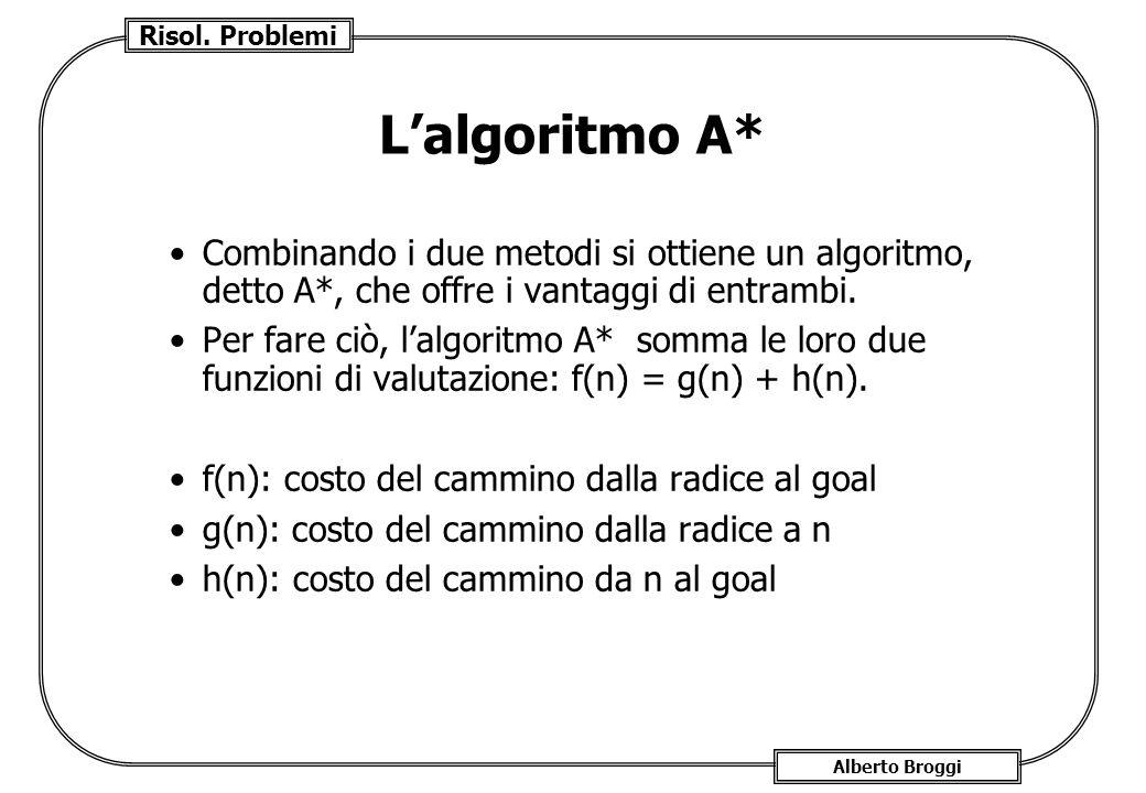 L'algoritmo A* Combinando i due metodi si ottiene un algoritmo, detto A*, che offre i vantaggi di entrambi.