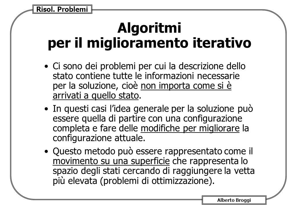 Algoritmi per il miglioramento iterativo