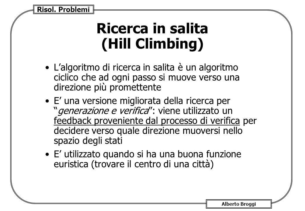 Ricerca in salita (Hill Climbing)