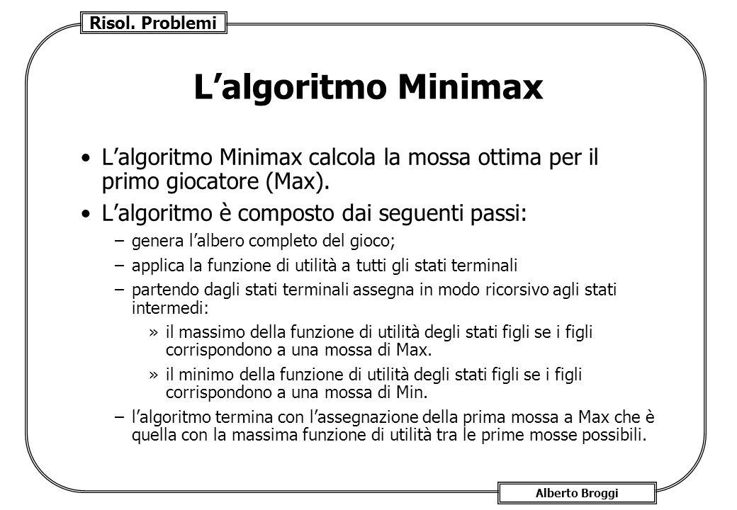 L'algoritmo Minimax L'algoritmo Minimax calcola la mossa ottima per il primo giocatore (Max). L'algoritmo è composto dai seguenti passi: