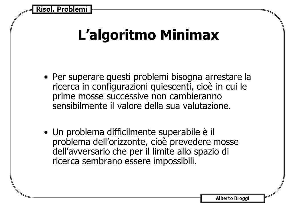 L'algoritmo Minimax