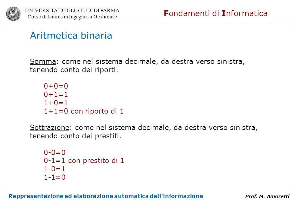 Aritmetica binaria Somma: come nel sistema decimale, da destra verso sinistra, tenendo conto dei riporti.