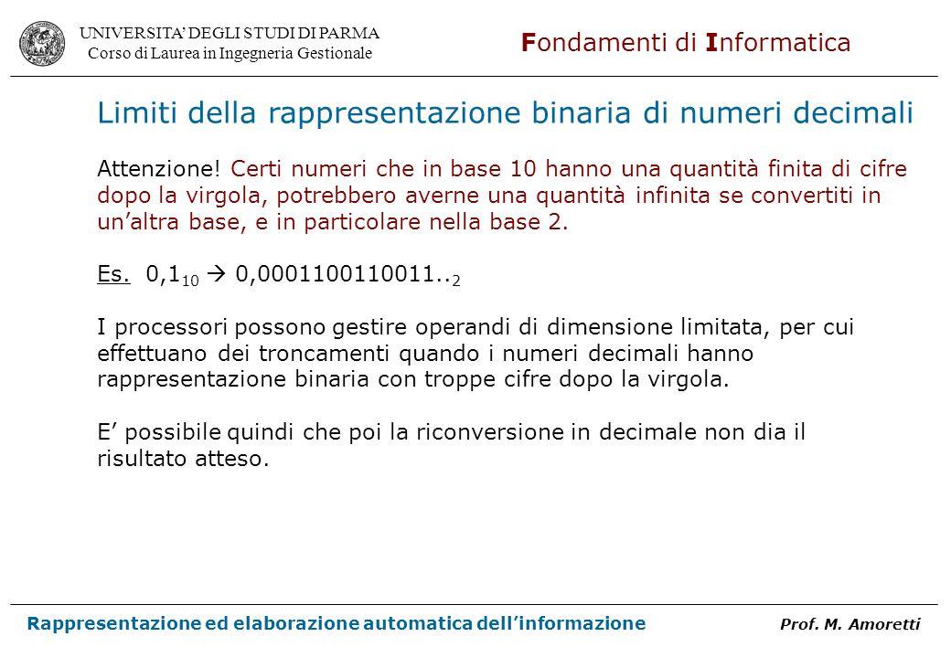 Limiti della rappresentazione binaria di numeri decimali