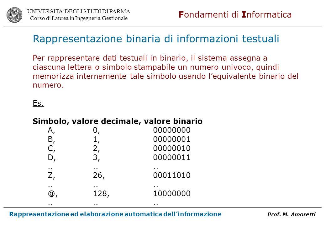 Rappresentazione binaria di informazioni testuali