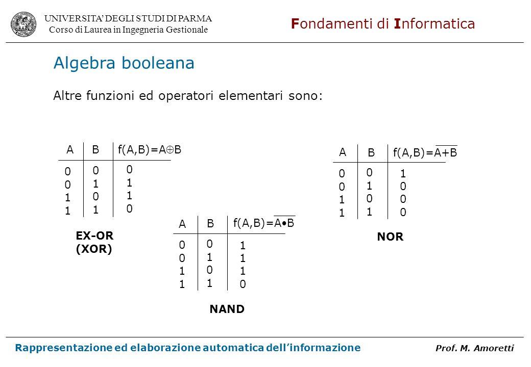 Algebra booleana Altre funzioni ed operatori elementari sono: