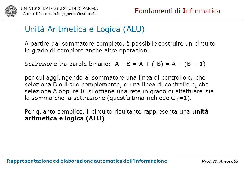 Unità Aritmetica e Logica (ALU)