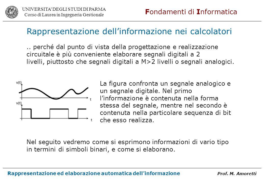 Rappresentazione dell'informazione nei calcolatori
