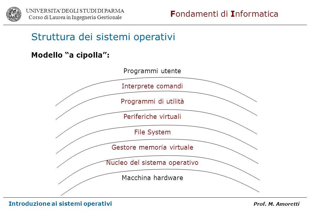 Struttura dei sistemi operativi