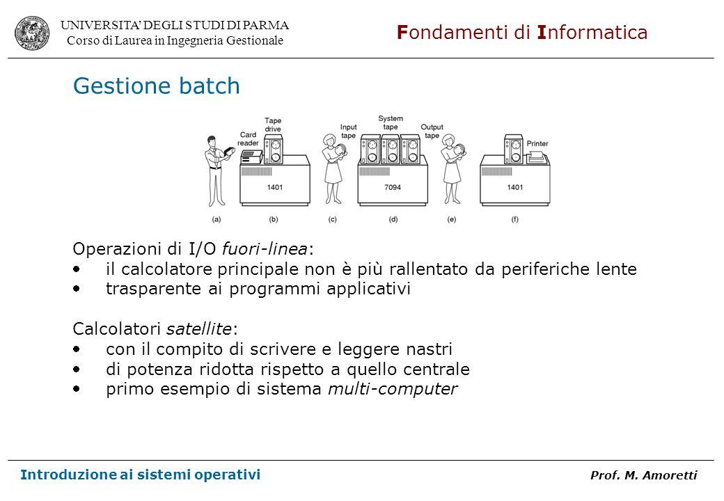 Gestione batch Operazioni di I/O fuori-linea: