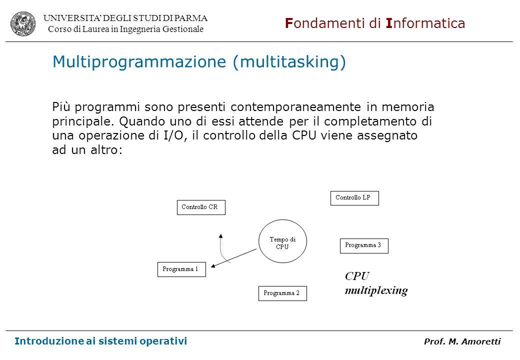 Multiprogrammazione (multitasking)