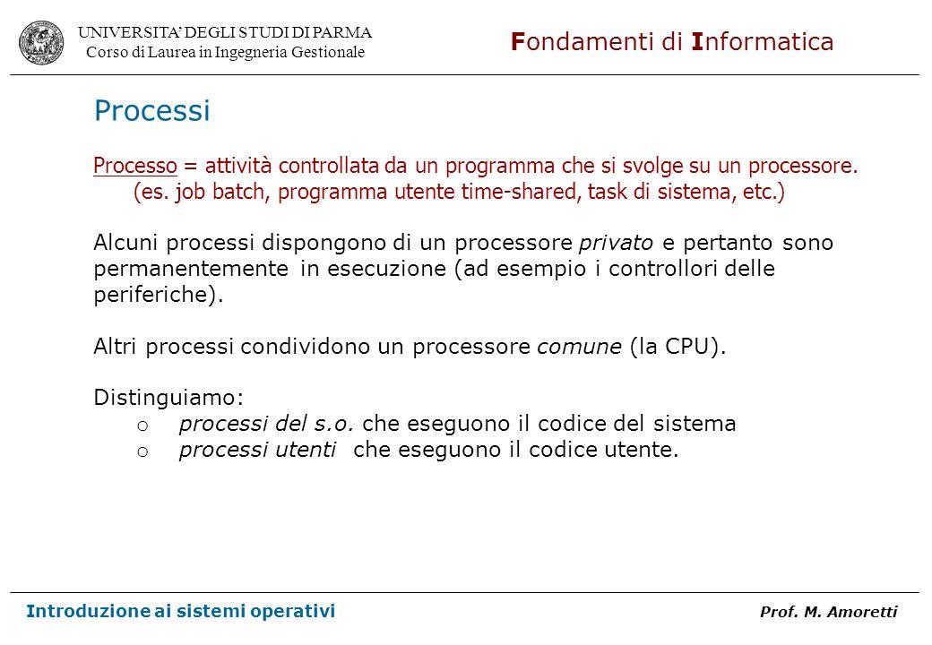 Processi Processo = attività controllata da un programma che si svolge su un processore.