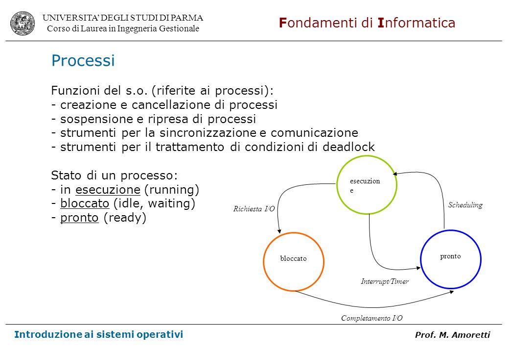 Processi Funzioni del s.o. (riferite ai processi):
