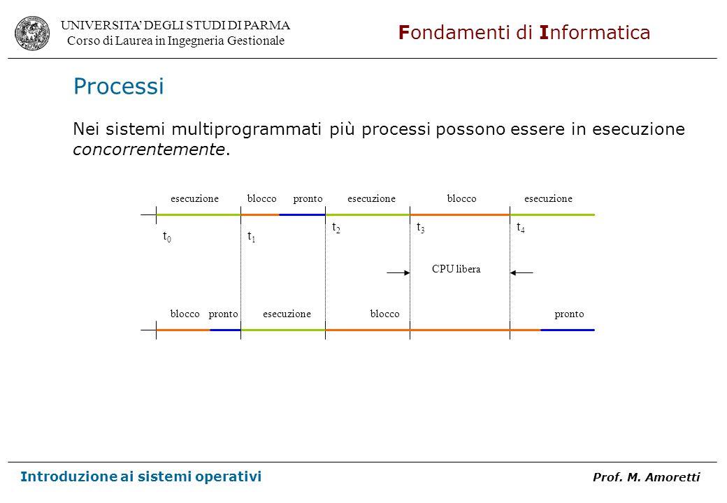 Processi Nei sistemi multiprogrammati più processi possono essere in esecuzione. concorrentemente.