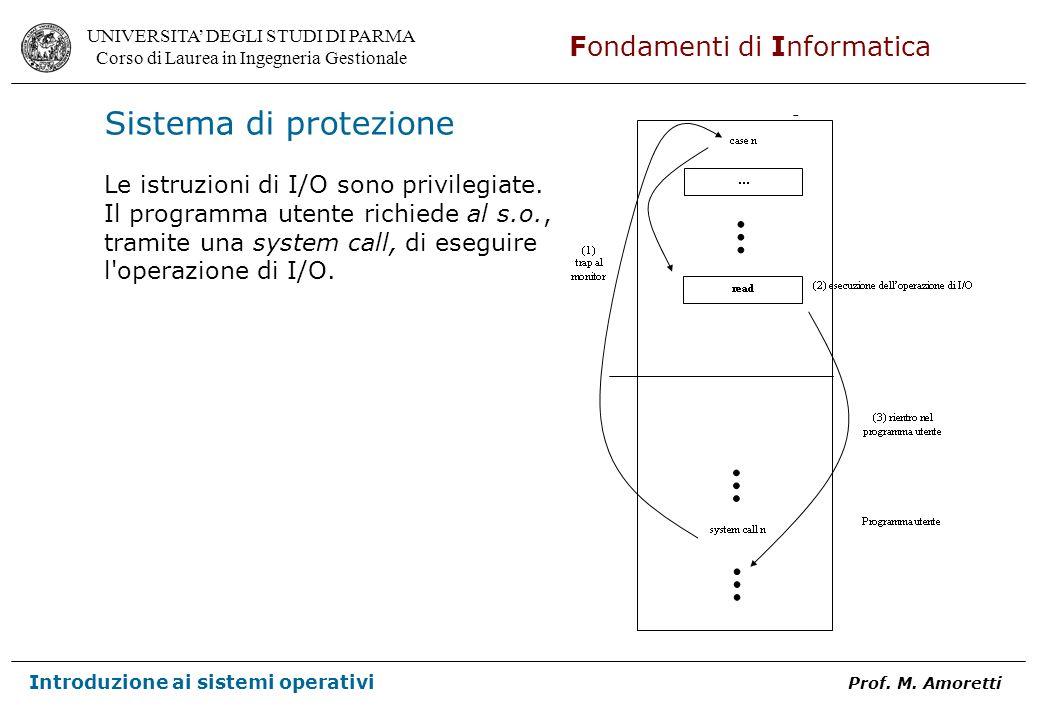Sistema di protezione Le istruzioni di I/O sono privilegiate.