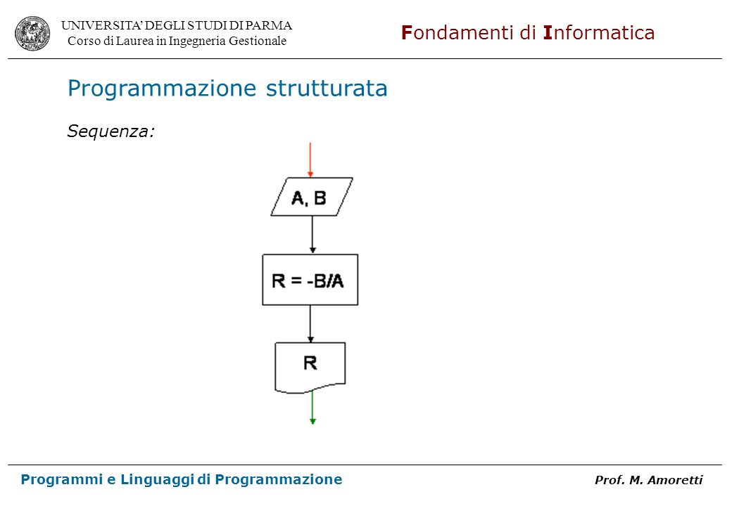 Programmazione strutturata