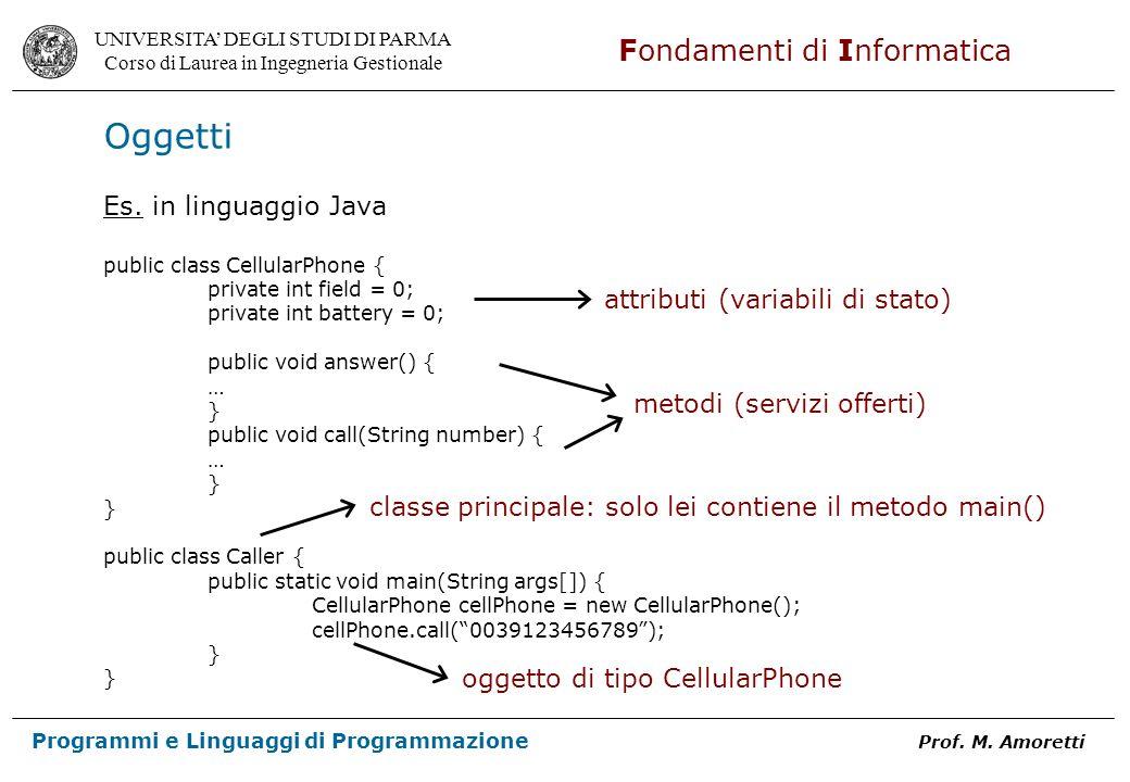 Oggetti Es. in linguaggio Java attributi (variabili di stato)