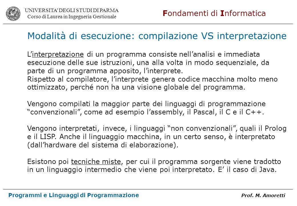 Modalità di esecuzione: compilazione VS interpretazione