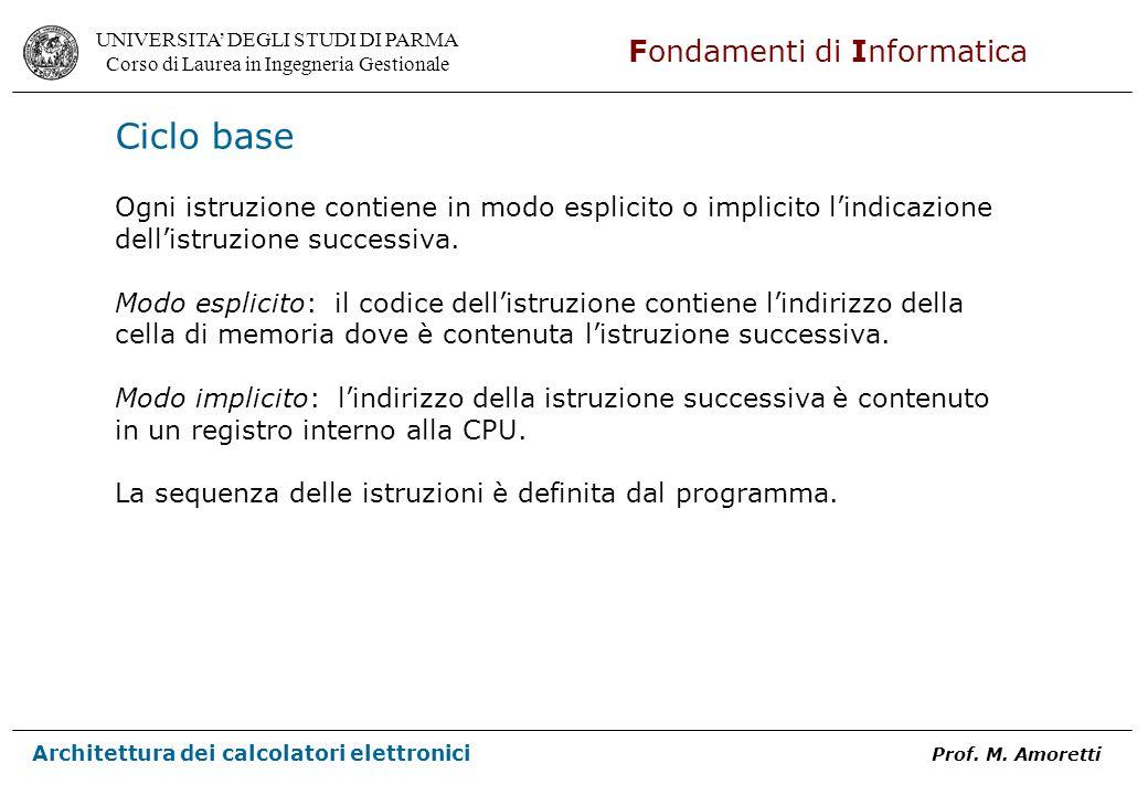 Ciclo base Ogni istruzione contiene in modo esplicito o implicito l'indicazione dell'istruzione successiva.