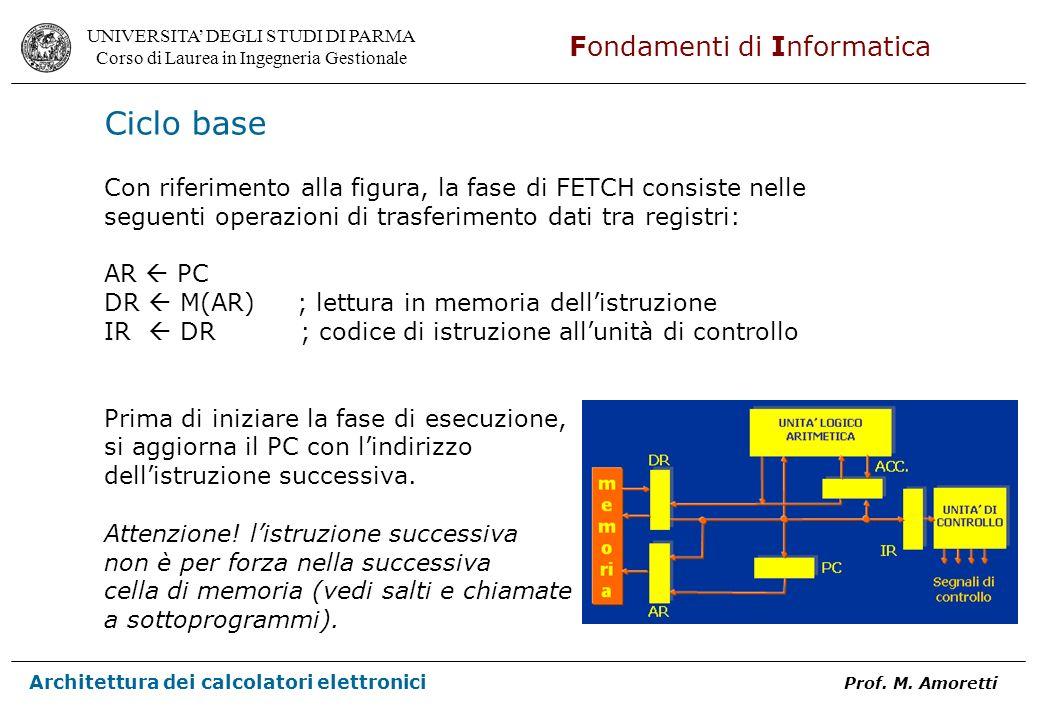 Ciclo base Con riferimento alla figura, la fase di FETCH consiste nelle. seguenti operazioni di trasferimento dati tra registri: