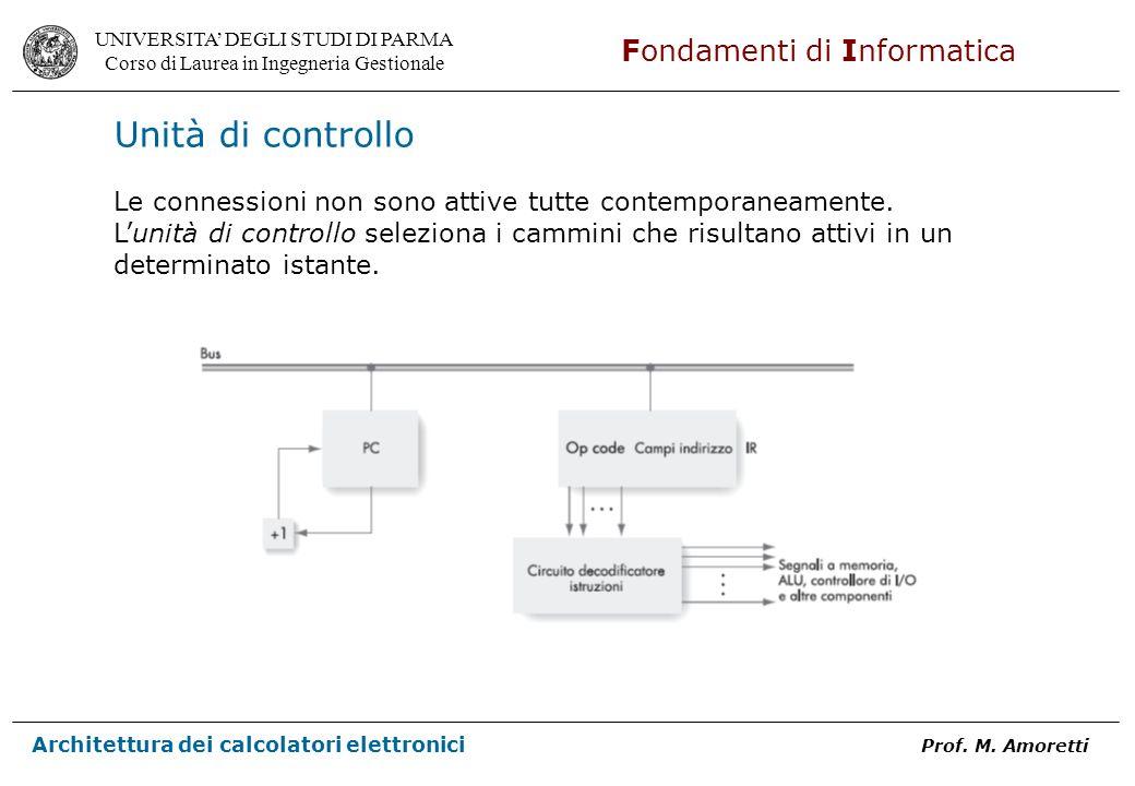 Unità di controllo Le connessioni non sono attive tutte contemporaneamente.