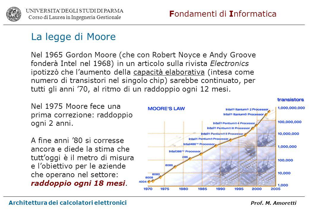 La legge di Moore Nel 1965 Gordon Moore (che con Robert Noyce e Andy Groove. fonderà Intel nel 1968) in un articolo sulla rivista Electronics.