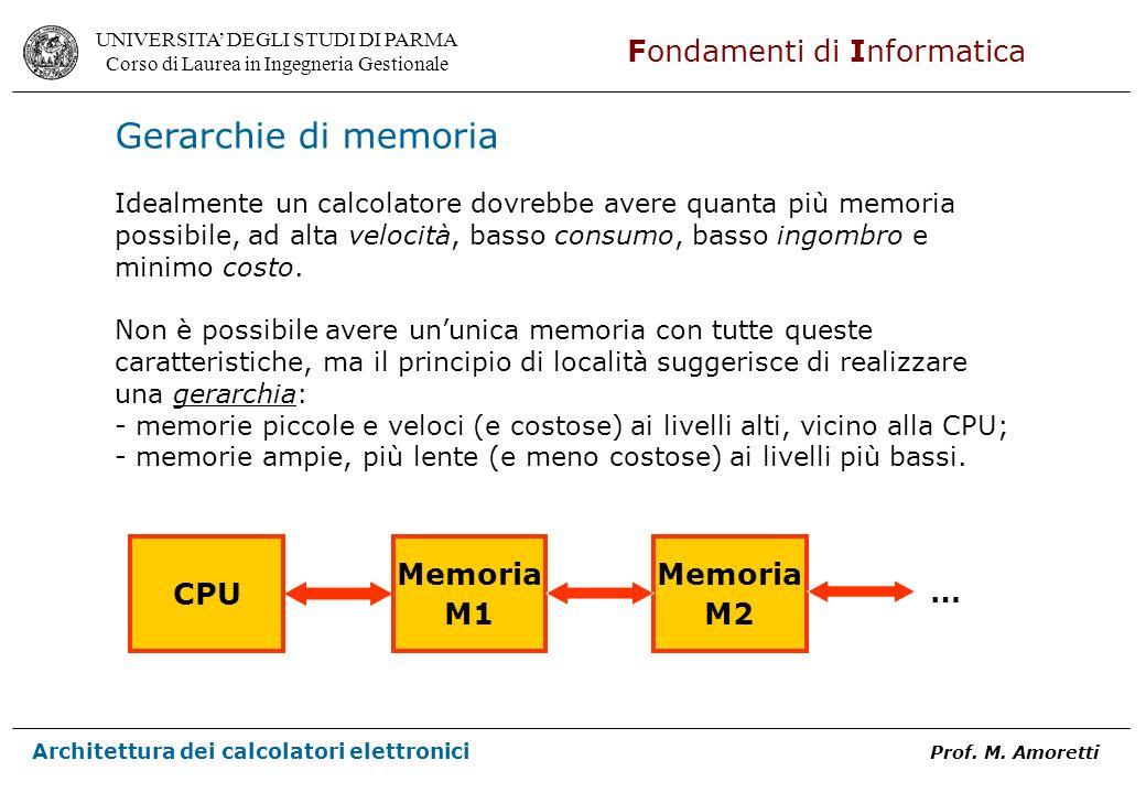 Gerarchie di memoria Memoria M1 CPU … M2