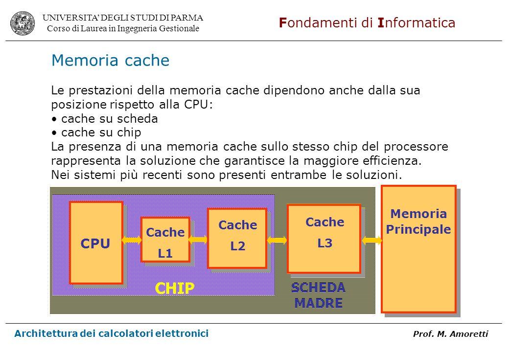 Memoria cache CHIP CPU SCHEDA MADRE