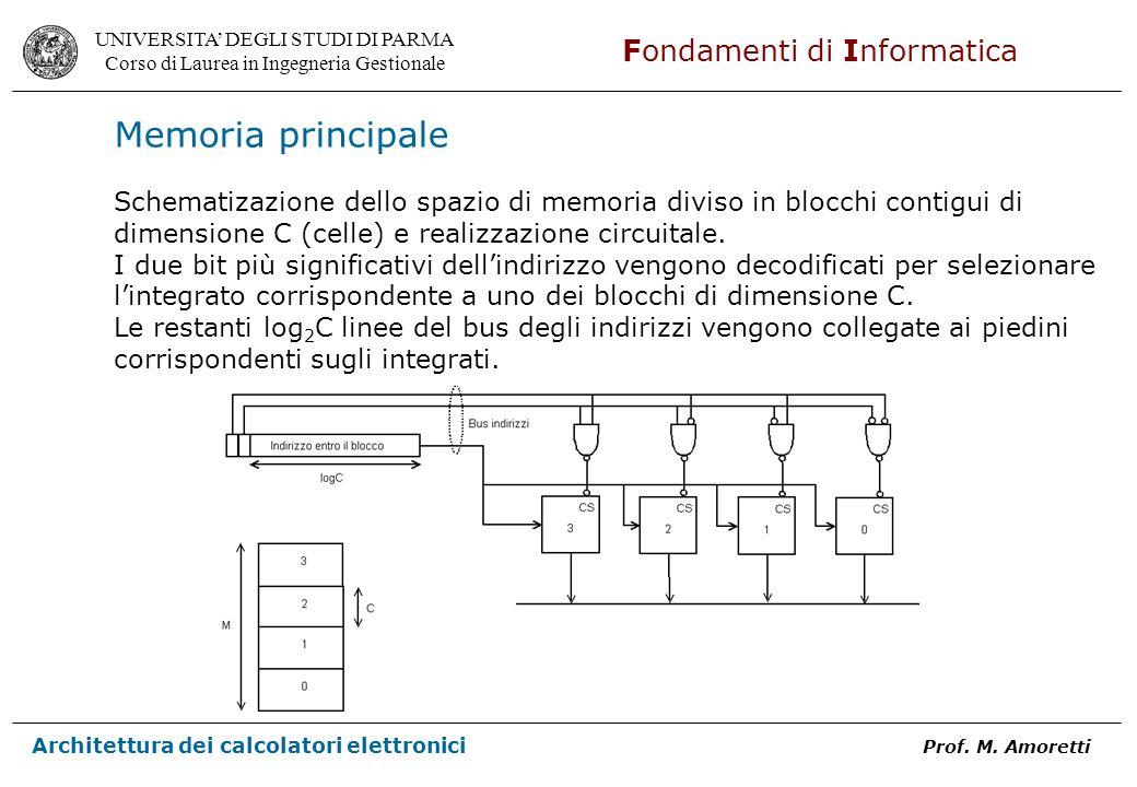 Memoria principale Schematizazione dello spazio di memoria diviso in blocchi contigui di dimensione C (celle) e realizzazione circuitale.