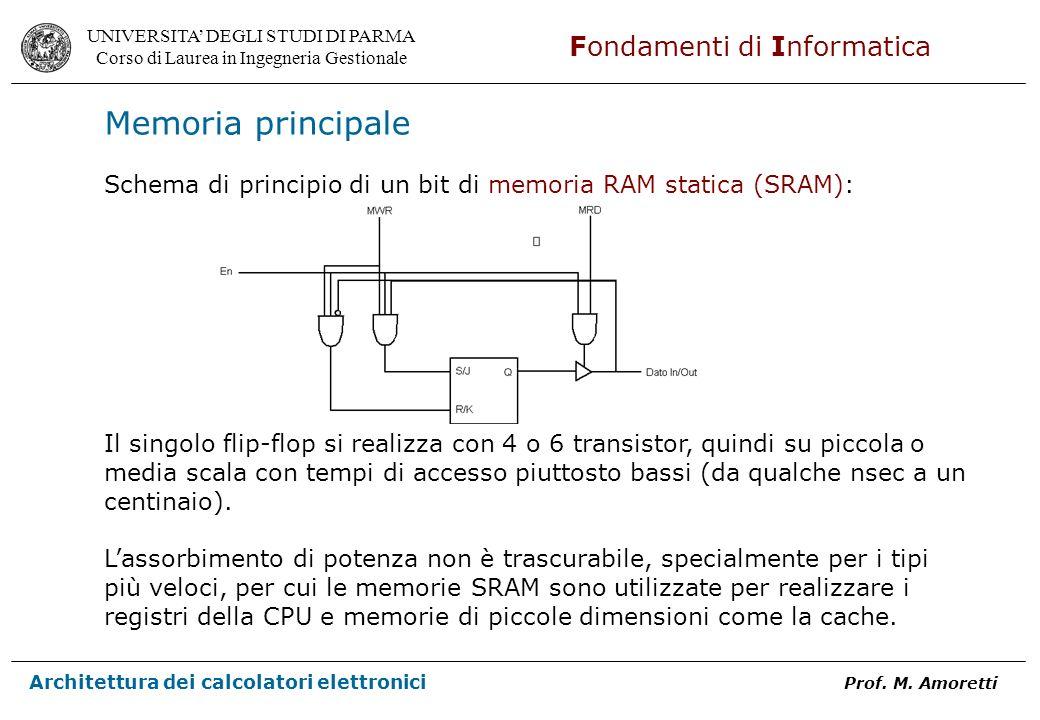 Memoria principale Schema di principio di un bit di memoria RAM statica (SRAM):