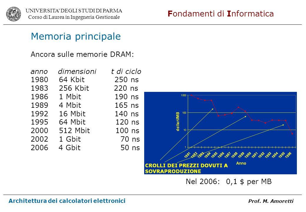 Memoria principale Ancora sulle memorie DRAM: