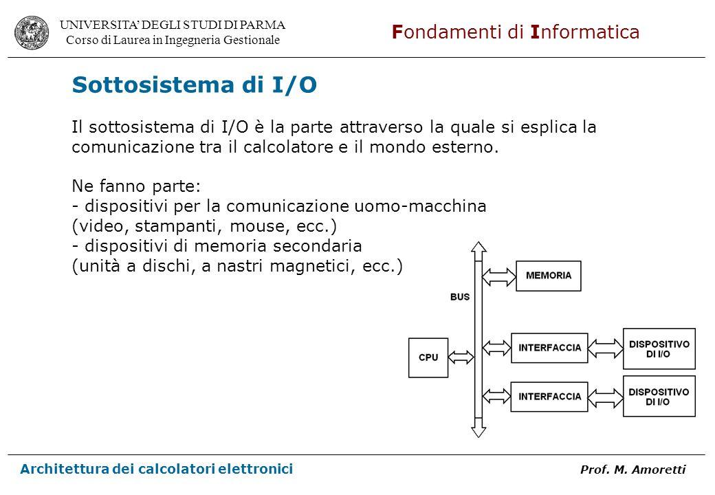 Sottosistema di I/O Il sottosistema di I/O è la parte attraverso la quale si esplica la comunicazione tra il calcolatore e il mondo esterno.
