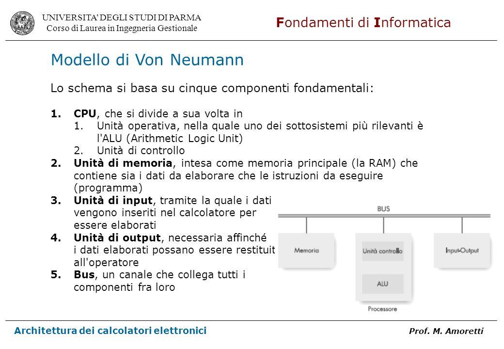 Modello di Von Neumann Lo schema si basa su cinque componenti fondamentali: CPU, che si divide a sua volta in.