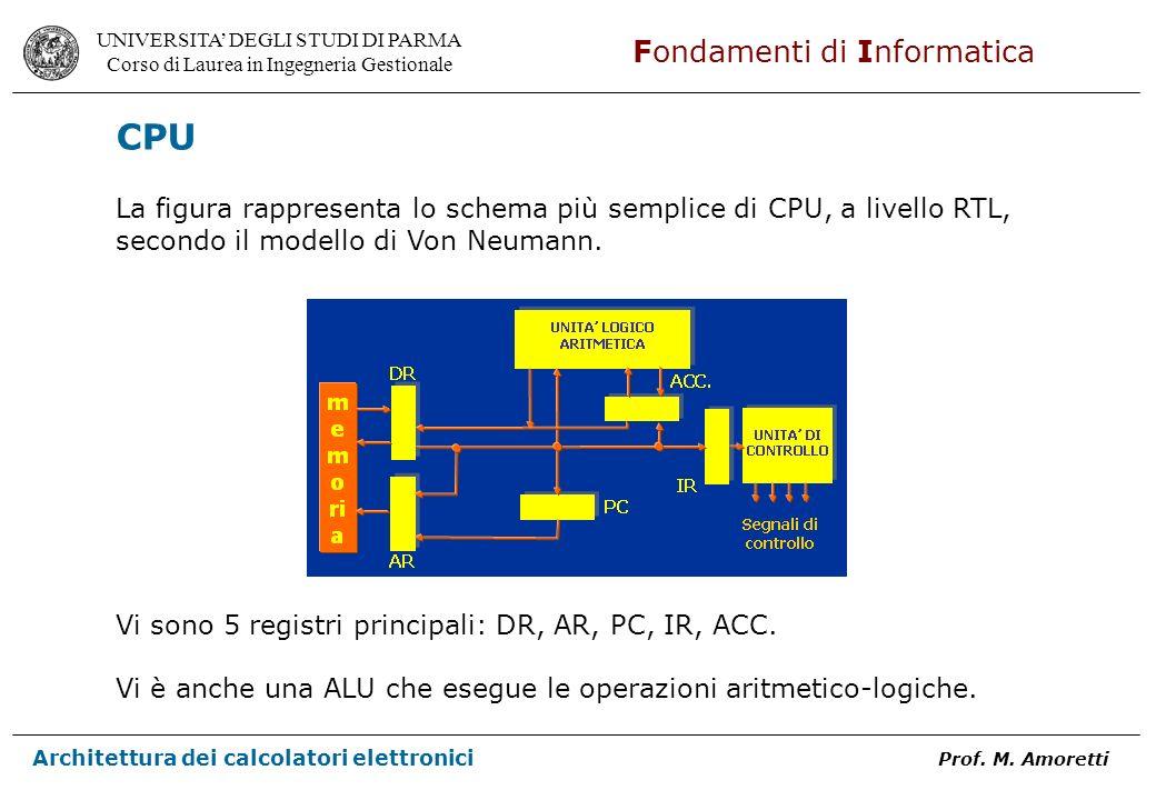 CPU La figura rappresenta lo schema più semplice di CPU, a livello RTL, secondo il modello di Von Neumann.