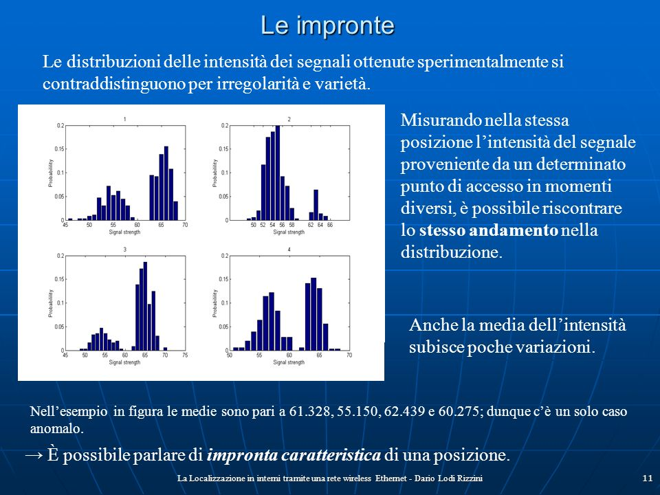 Le impronte Le distribuzioni delle intensità dei segnali ottenute sperimentalmente si contraddistinguono per irregolarità e varietà.