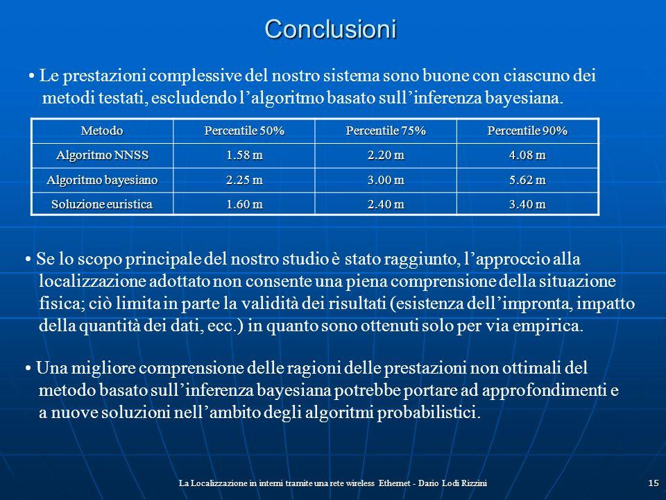 Conclusioni Le prestazioni complessive del nostro sistema sono buone con ciascuno dei.